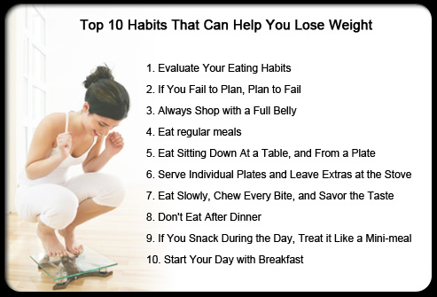 10-habits-that-can-help-you-lose-weight-s12-summary